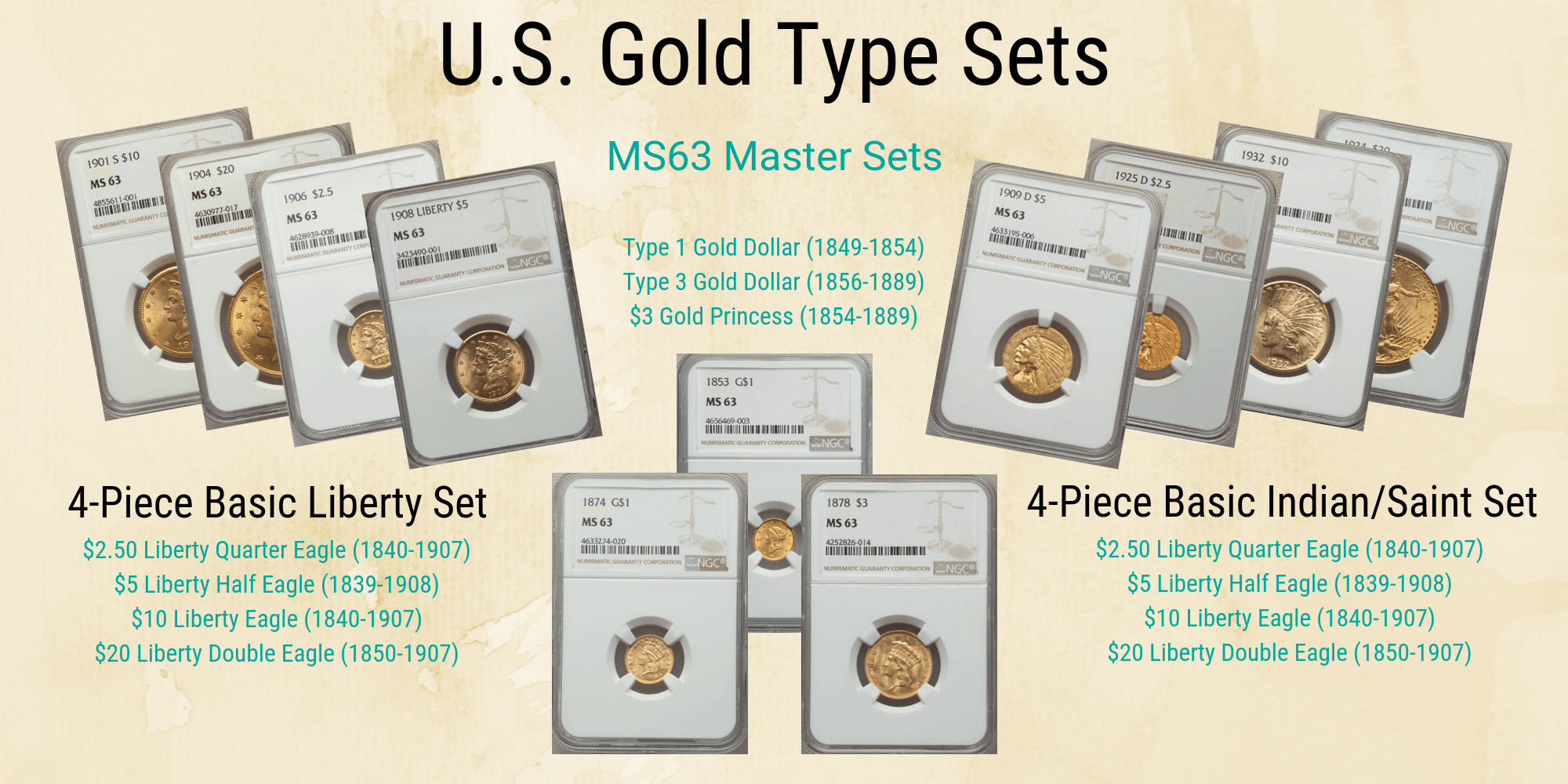 Spotlight US Gold Type Set